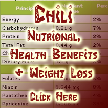 Chile Nutrional Information & Roasted Chili